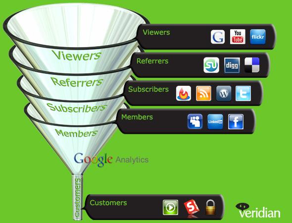 WebPlatformModel