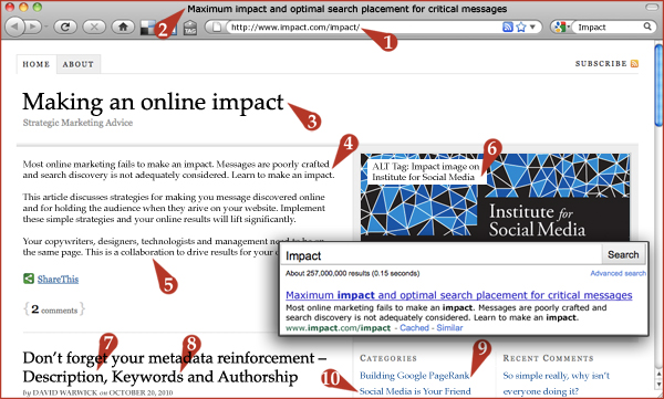 Elements of a web page important for driving search results.